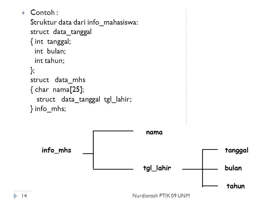  Contoh : Struktur data dari info_mahasiswa: struct data_tanggal { int tanggal; int bulan; int tahun; }; struct data_mhs { char nama[25]; struct data