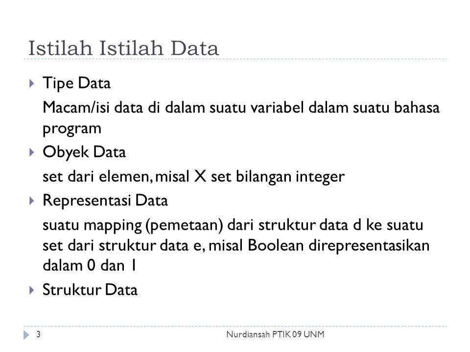 Istilah Istilah Data  Tipe Data Macam/isi data di dalam suatu variabel dalam suatu bahasa program  Obyek Data set dari elemen, misal X set bilangan integer  Representasi Data suatu mapping (pemetaan) dari struktur data d ke suatu set dari struktur data e, misal Boolean direpresentasikan dalam 0 dan 1  Struktur Data 3Nurdiansah PTIK 09 UNM