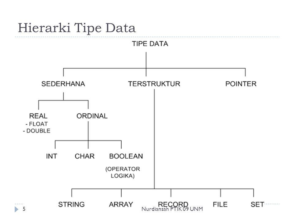 Hierarki Tipe Data 5Nurdiansah PTIK 09 UNM