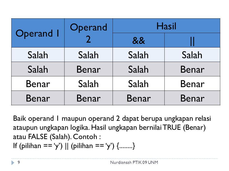Operand 1 Operand 2 Hasil &&|| Salah BenarSalahBenar Salah Benar Baik operand 1 maupun operand 2 dapat berupa ungkapan relasi ataupun ungkapan logika.