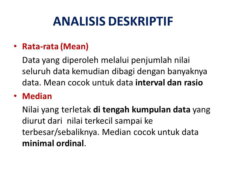 ANALISIS DESKRIPTIF Rata-rata (Mean) Data yang diperoleh melalui penjumlah nilai seluruh data kemudian dibagi dengan banyaknya data. Mean cocok untuk