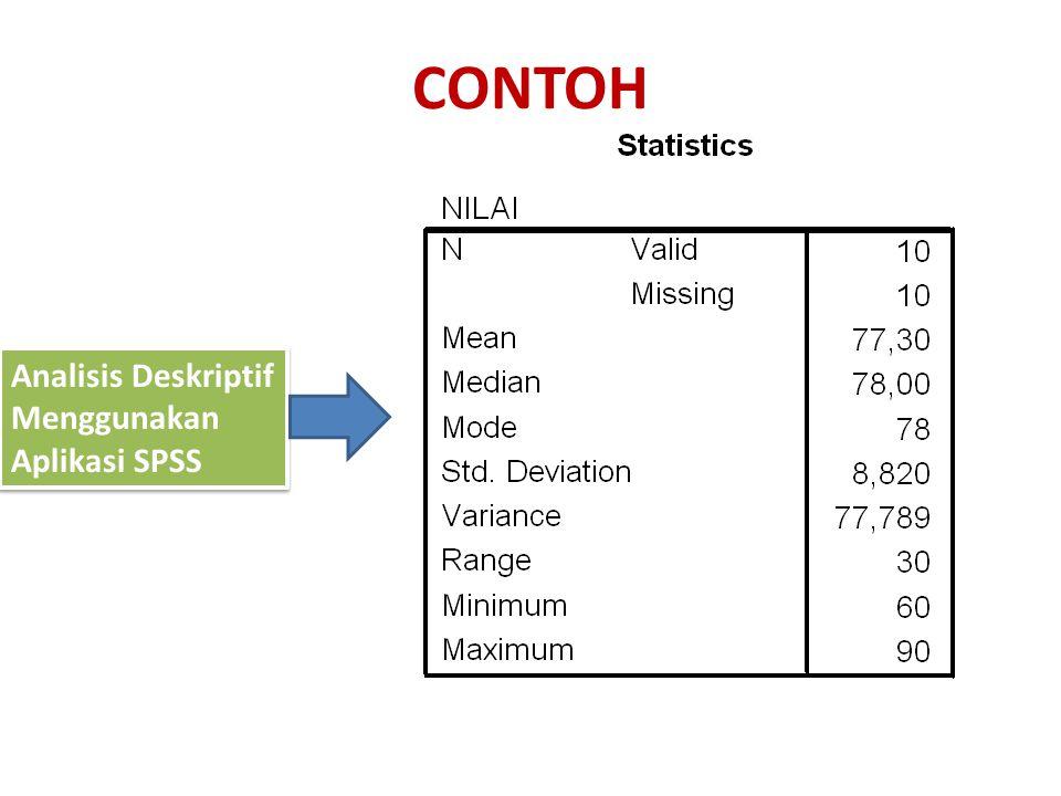 CONTOH Analisis Deskriptif Menggunakan Aplikasi SPSS Analisis Deskriptif Menggunakan Aplikasi SPSS
