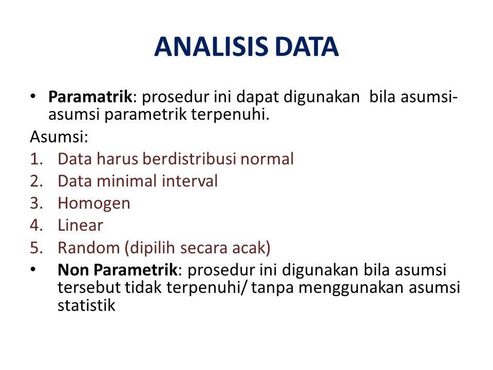 ANALISIS DATA Paramatrik: prosedur ini dapat digunakan bila asumsi- asumsi parametrik terpenuhi. Asumsi: 1.Data harus berdistribusi normal 2.Data mini