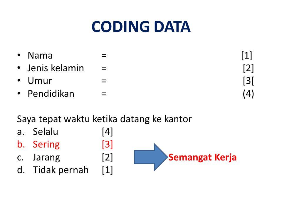ENTER DATA Enter data adalah memasukkan data yang telah dicoding ke dalam mesin pengolahan data.
