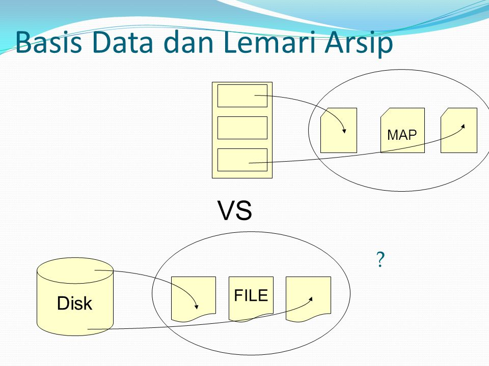 Basis Data dan Lemari Arsip ? MAP Disk FILE VS