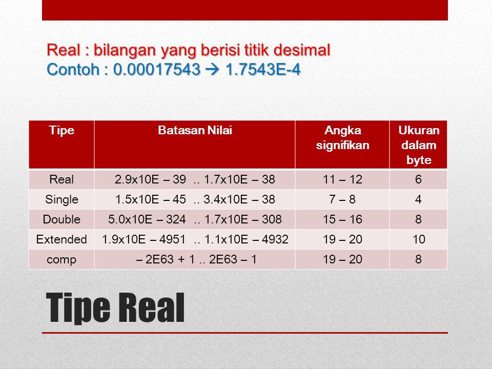 Tipe Real TipeBatasan NilaiAngka signifikan Ukuran dalam byte Real2.9x10E – 39..