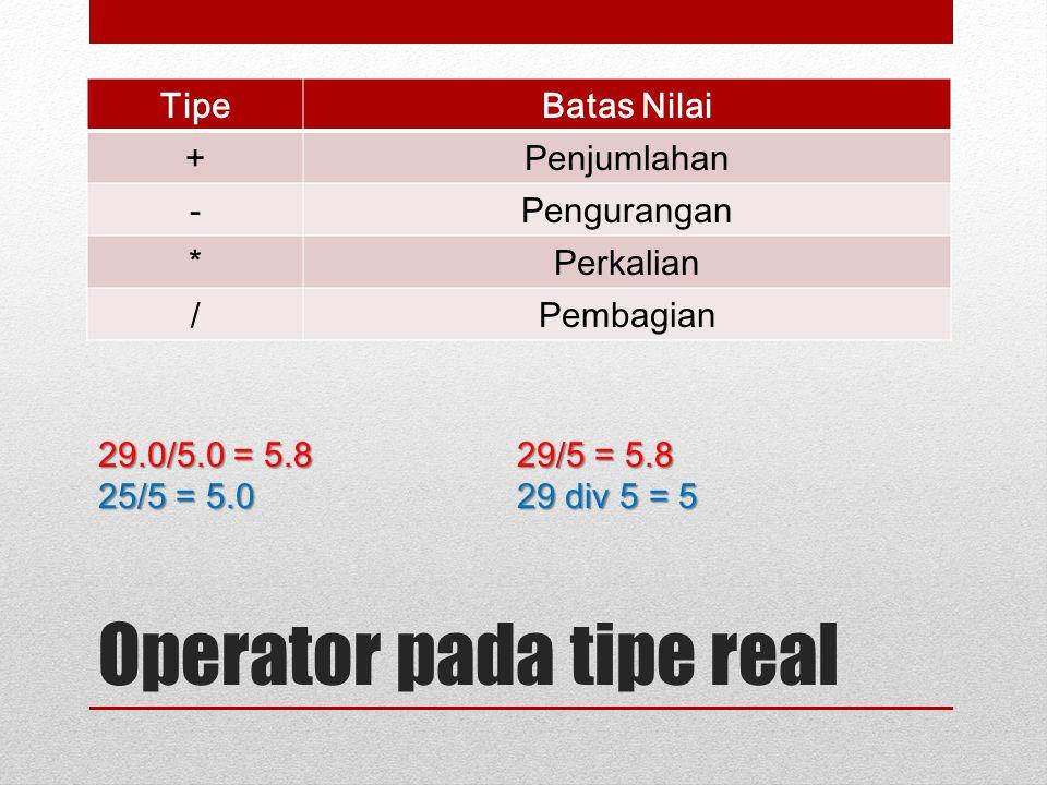 Operator pada tipe real TipeBatas Nilai +Penjumlahan -Pengurangan *Perkalian /Pembagian 29.0/5.0 = 5.8 29/5 = 5.8 25/5 = 5.0 29 div 5 = 5