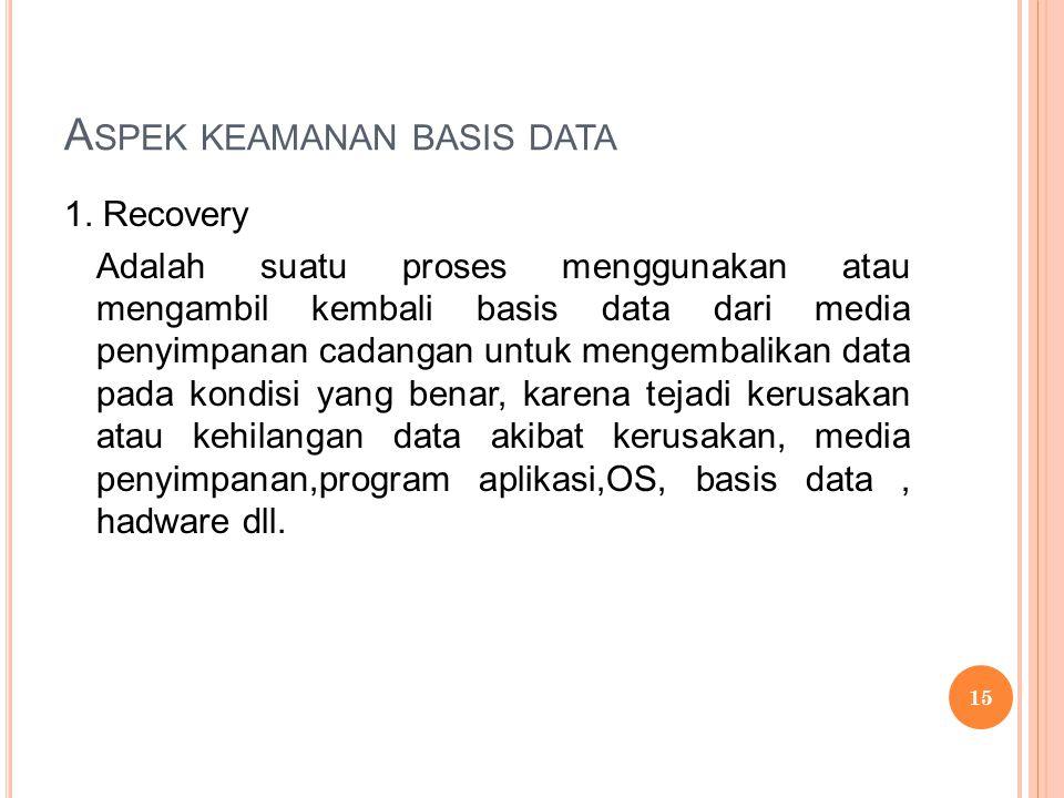 A SPEK KEAMANAN BASIS DATA 1.