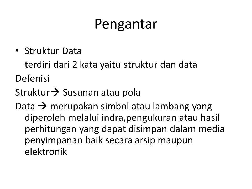 Pengantar Struktur Data terdiri dari 2 kata yaitu struktur dan data Defenisi Struktur  Susunan atau pola Data  merupakan simbol atau lambang yang di