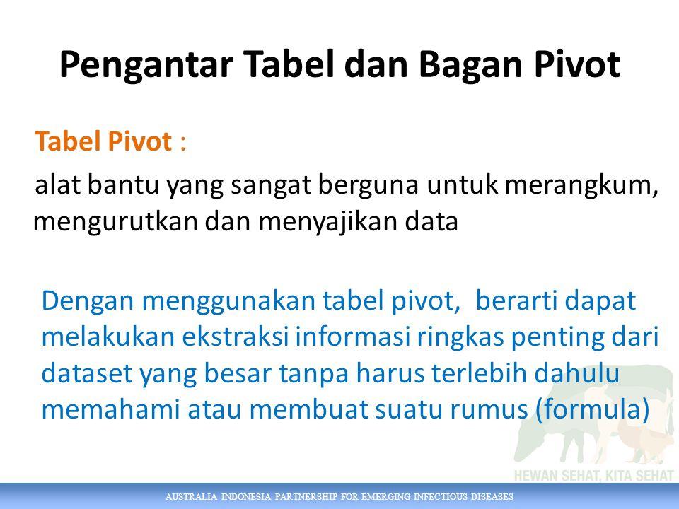 AUSTRALIA INDONESIA PARTNERSHIP FOR EMERGING INFECTIOUS DISEASES Pengantar Tabel dan Bagan Pivot Tabel Pivot : alat bantu yang sangat berguna untuk merangkum, mengurutkan dan menyajikan data Dengan menggunakan tabel pivot, berarti dapat melakukan ekstraksi informasi ringkas penting dari dataset yang besar tanpa harus terlebih dahulu memahami atau membuat suatu rumus (formula)