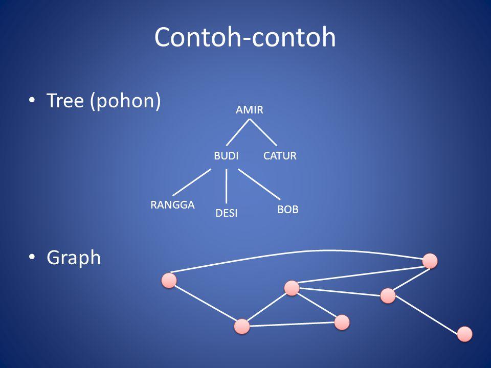 Contoh-contoh Tree (pohon) Graph AMIR BUDICATUR DESI BOB RANGGA