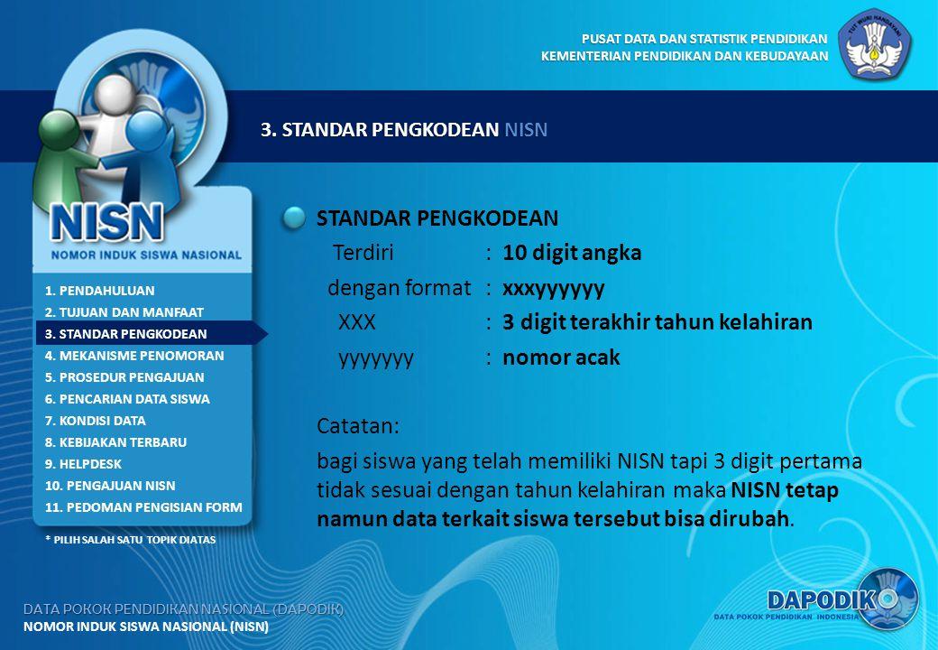 PUSAT DATA DAN STATISTIK PENDIDIKAN KEMENTERIAN PENDIDIKAN DAN KEBUDAYAAN DATA POKOK PENDIDIKAN NASIONAL (DAPODIK) NOMOR INDUK SISWA NASIONAL (NISN) *