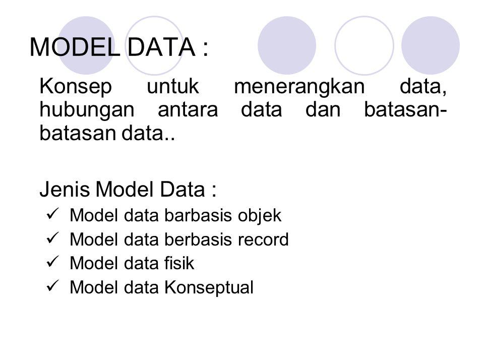 MODEL DATA : Konsep untuk menerangkan data, hubungan antara data dan batasan- batasan data.. Jenis Model Data : Model data barbasis objek Model data b