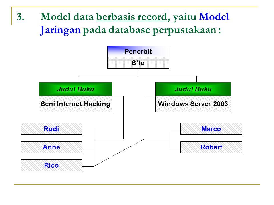 3.Model data berbasis record, yaitu Model Jaringan pada database perpustakaan : Penerbit S'to Seni Internet HackingWindows Server 2003 Rudi Anne Rico Marco Robert Judul Buku