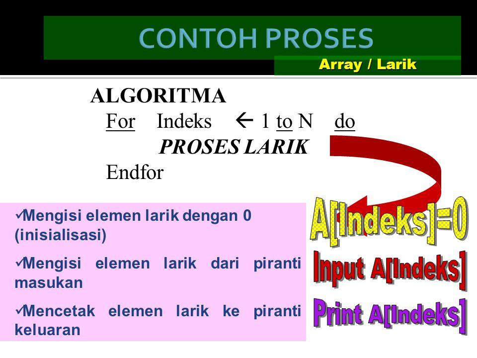 Array / Larik Catatan : Tipe Data sejenis (homogen) Indeks data memiliki keterurutan Program Proses_Larik KAMUS Const : N = 8 {jumlah elemen larik} In