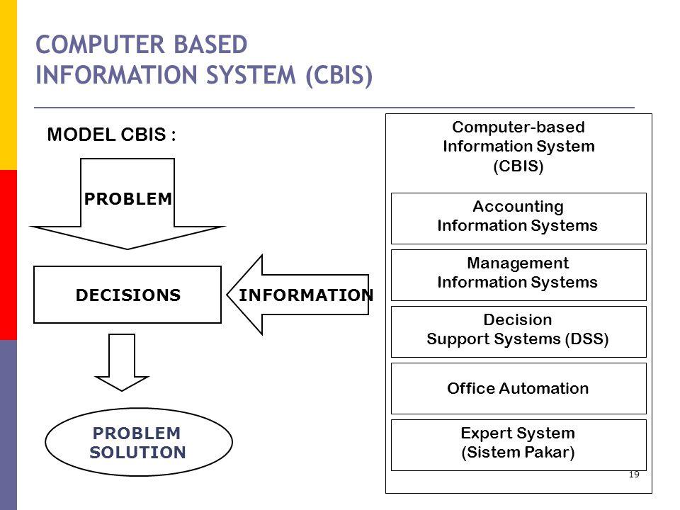 19 COMPUTER BASED INFORMATION SYSTEM (CBIS) MODEL CBIS : PROBLEM DECISIONS PROBLEM SOLUTION INFORMATION Computer-based Information System (CBIS) Accounting Information Systems Management Information Systems Decision Support Systems (DSS) Office Automation Expert System (Sistem Pakar)