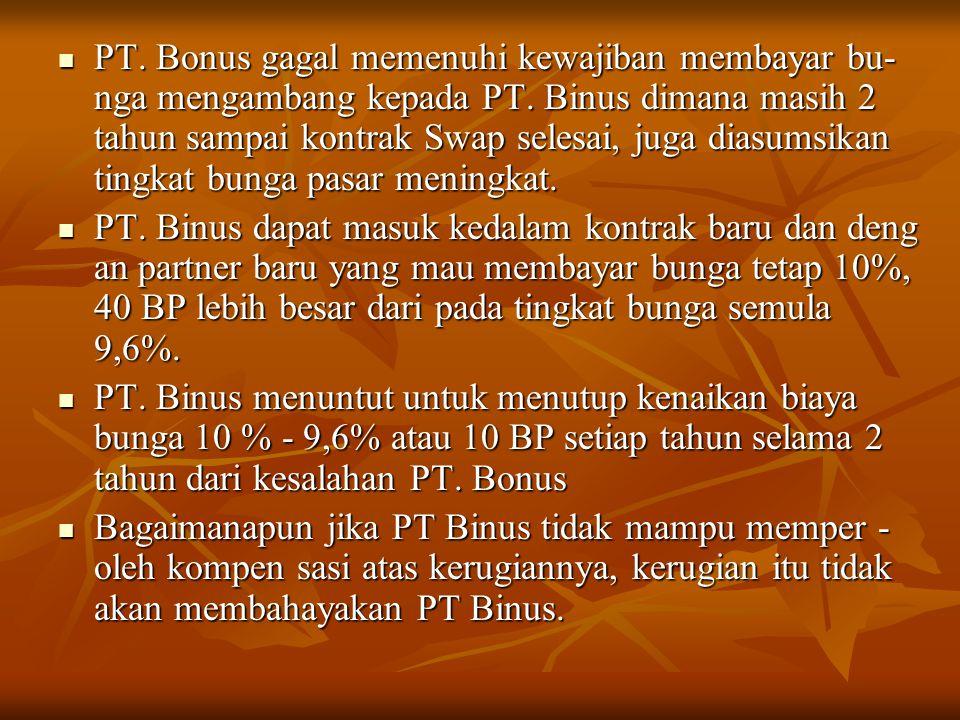 PT. Bonus gagal memenuhi kewajiban membayar bu- nga mengambang kepada PT. Binus dimana masih 2 tahun sampai kontrak Swap selesai, juga diasumsikan tin