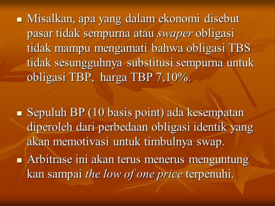 Misalkan, apa yang dalam ekonomi disebut pasar tidak sempurna atau swaper obligasi tidak mampu mengamati bahwa obligasi TBS tidak sesungguhnya substit