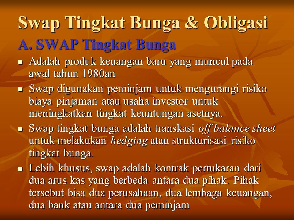 Swap Tingkat Bunga & Obligasi A. SWAP Tingkat Bunga Adalah produk keuangan baru yang muncul pada awal tahun 1980an Adalah produk keuangan baru yang mu