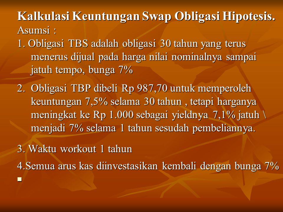 Kalkulasi Keuntungan Swap Obligasi Hipotesis. Asumsi : 1. Obligasi TBS adalah obligasi 30 tahun yang terus menerus dijual pada harga nilai nominalnya