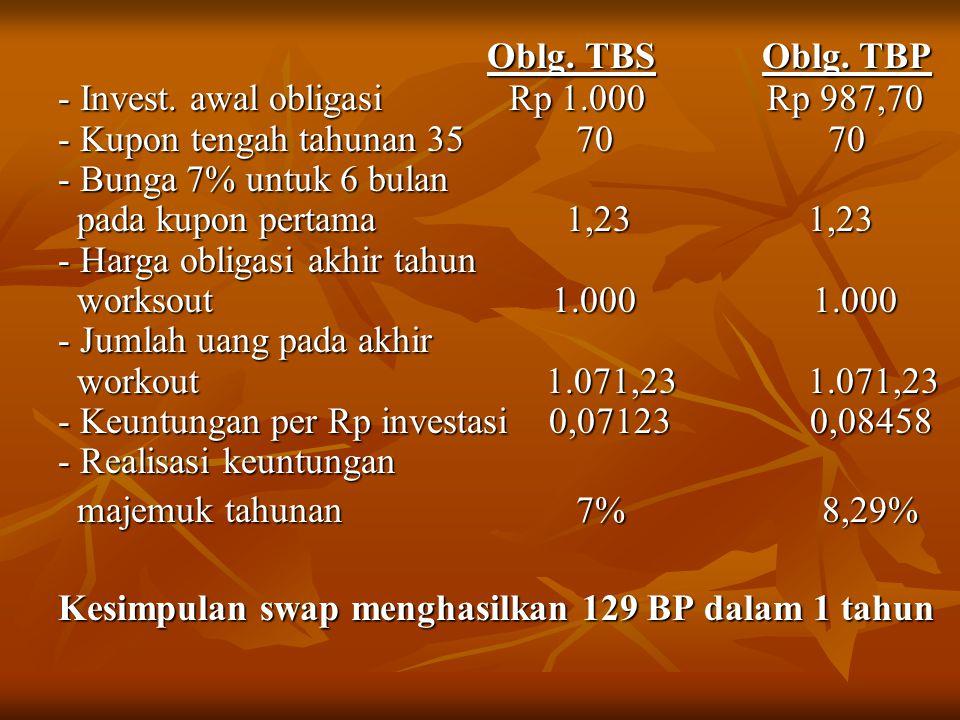 Oblg. TBS Oblg. TBP Oblg. TBS Oblg. TBP - Invest. awal obligasi Rp 1.000 Rp 987,70 - Kupon tengah tahunan 35 70 70 - Bunga 7% untuk 6 bulan pada kupon