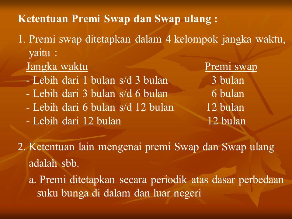 Ketentuan Premi Swap dan Swap ulang : 1. Premi swap ditetapkan dalam 4 kelompok jangka waktu, yaitu : Jangka waktu Premi swap - Lebih dari 1 bulan s/d