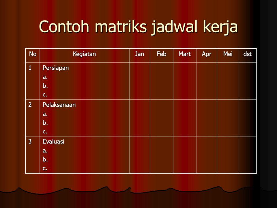 Contoh matriks jadwal kerja NoKegiatanJanFebMartAprMeidst 1Persiapana.b.c. 2Pelaksanaana.b.c. 3Evaluasia.b.c.