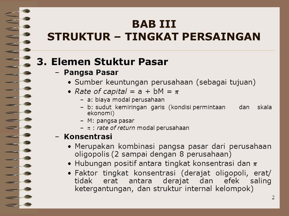 2 BAB III STRUKTUR – TINGKAT PERSAINGAN 3.Elemen Stuktur Pasar –Pangsa Pasar Sumber keuntungan perusahaan (sebagai tujuan) Rate of capital = a + bM =