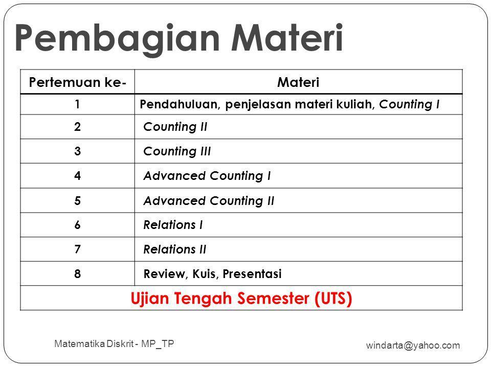 Pembagian Materi Pertemuan ke-Materi 1 Pendahuluan, penjelasan materi kuliah, Counting I 2 Counting II 3 Counting III 4 Advanced Counting I 5 Advanced