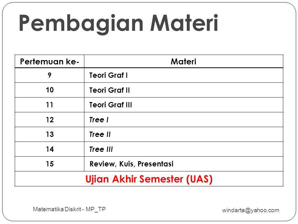 Pembagian Materi Pertemuan ke-Materi 9 Teori Graf I 10 Teori Graf II 11 Teori Graf III 12 Tree I 13 Tree II 14 Tree III 15 Review, Kuis, Presentasi Uj