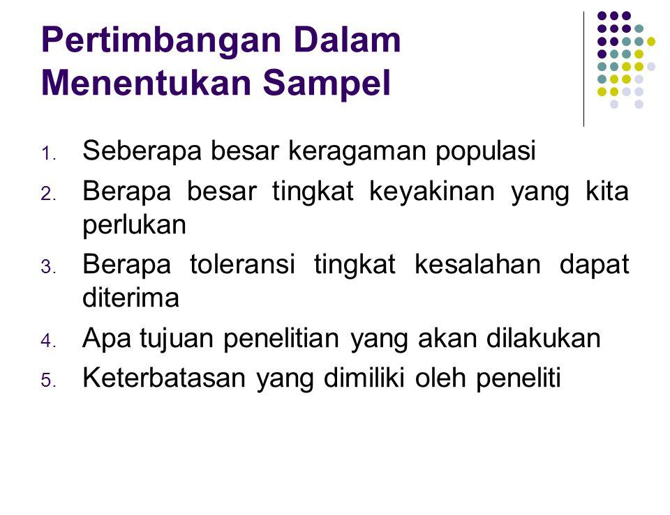 Prosedur Penentuan Sampel Identifikasi populasi target Memilih Kerangka sampel Menentukan Metode Pemilihan Sampel Merencanakan Prosedur Pemilihan Unit Sampel Menentukan ukuran Sampel Menentukan unit sampel Pelaksanaan Kerja Lapangan