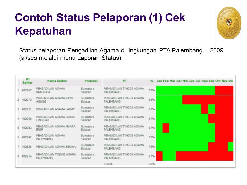 Contoh Status Pelaporan (1) Cek Kepatuhan Status pelaporan Pengadilan Agama di lingkungan PTA Palembang – 2009 (akses melalui menu Laporan Status)