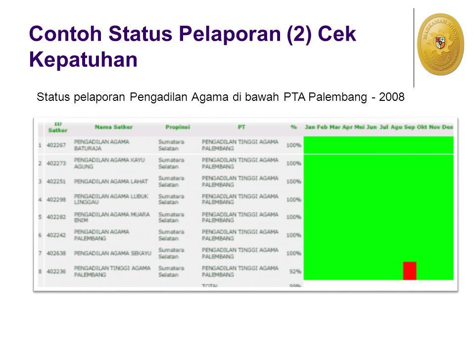 Contoh Status Pelaporan (2) Cek Kepatuhan Status pelaporan Pengadilan Agama di bawah PTA Palembang - 2008