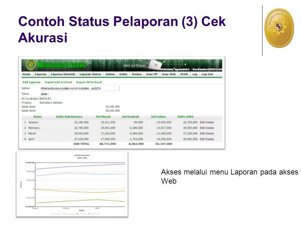 Contoh Status Pelaporan (3) Cek Akurasi Akses melalui menu Laporan pada akses Web