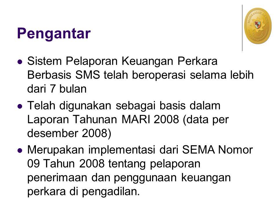 Pengantar Sistem Pelaporan Keuangan Perkara Berbasis SMS telah beroperasi selama lebih dari 7 bulan Telah digunakan sebagai basis dalam Laporan Tahunan MARI 2008 (data per desember 2008) Merupakan implementasi dari SEMA Nomor 09 Tahun 2008 tentang pelaporan penerimaan dan penggunaan keuangan perkara di pengadilan.