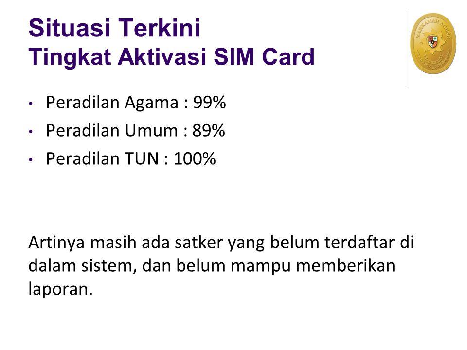 Situasi Terkini Tingkat Aktivasi SIM Card Peradilan Agama : 99% Peradilan Umum : 89% Peradilan TUN : 100% Artinya masih ada satker yang belum terdaftar di dalam sistem, dan belum mampu memberikan laporan.