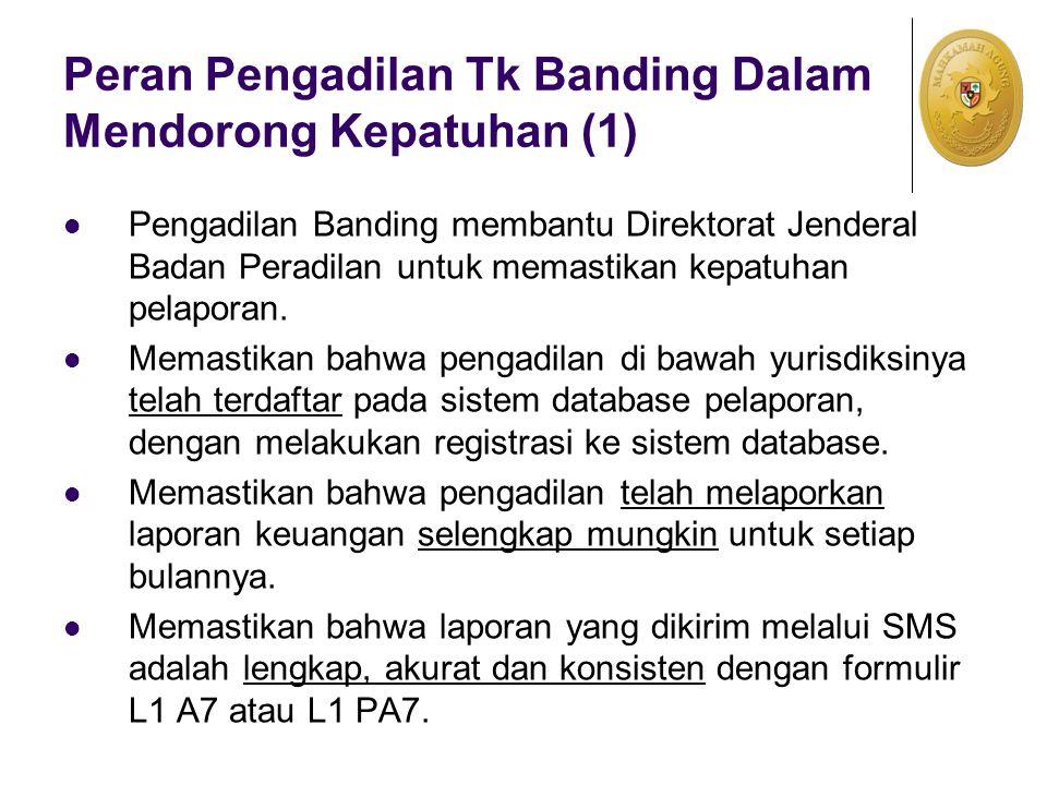 Peran Pengadilan Tk Banding Dalam Mendorong Kepatuhan (1) Pengadilan Banding membantu Direktorat Jenderal Badan Peradilan untuk memastikan kepatuhan pelaporan.