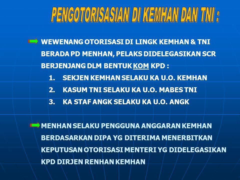 PELIMPAHAN WEWENANG : 1.SEKJEN KEMHAN MENERBITKAN KOP KPD KASATKER DI LINGK U.O KEMHAN (DIRJEN & KABADAN).