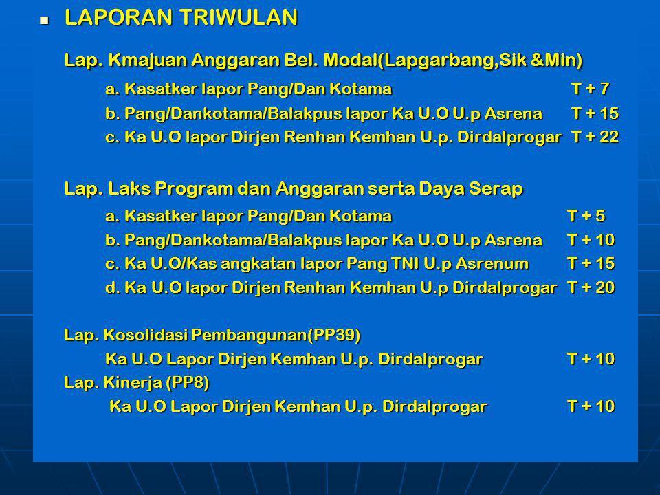 LAPORAN TRIWULAN LAPORAN TRIWULAN Lap. Kmajuan Anggaran Bel. Modal(Lapgarbang,Sik &Min) a. Kasatker lapor Pang/Dan Kotama T + 7 b. Pang/Dankotama/Bala