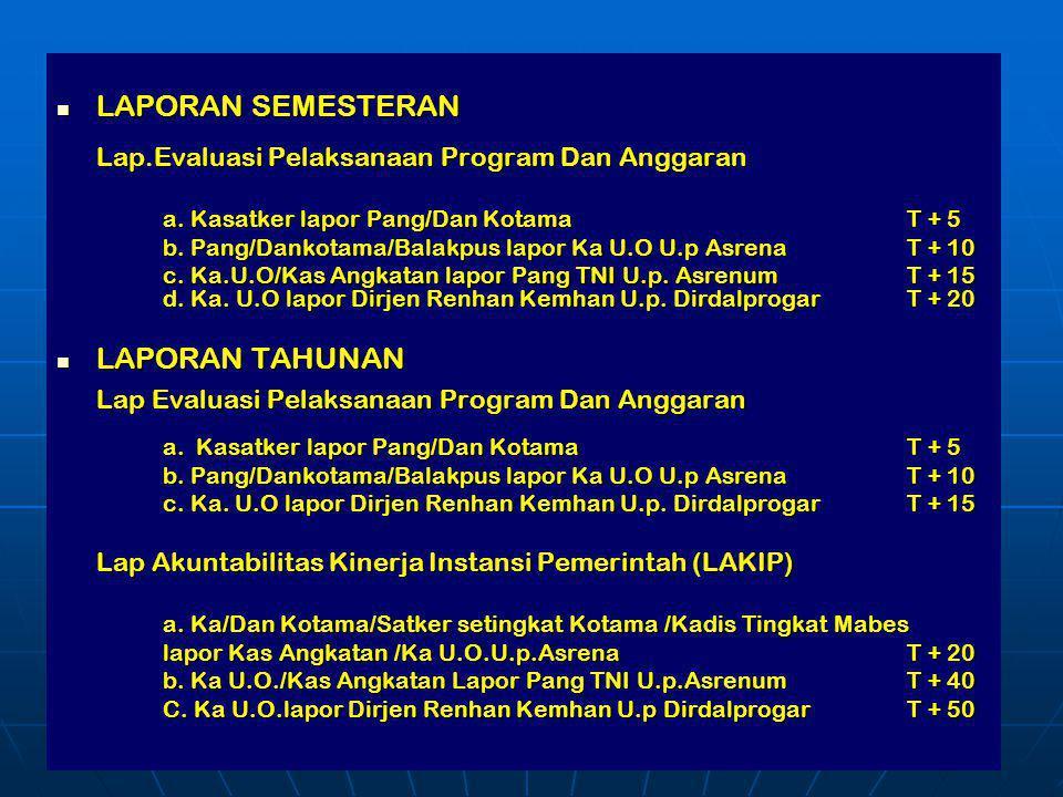 LAPORAN SEMESTERAN LAPORAN SEMESTERAN Lap.Evaluasi Pelaksanaan Program Dan Anggaran a. Kasatker lapor Pang/Dan Kotama T + 5 b. Pang/Dankotama/Balakpus