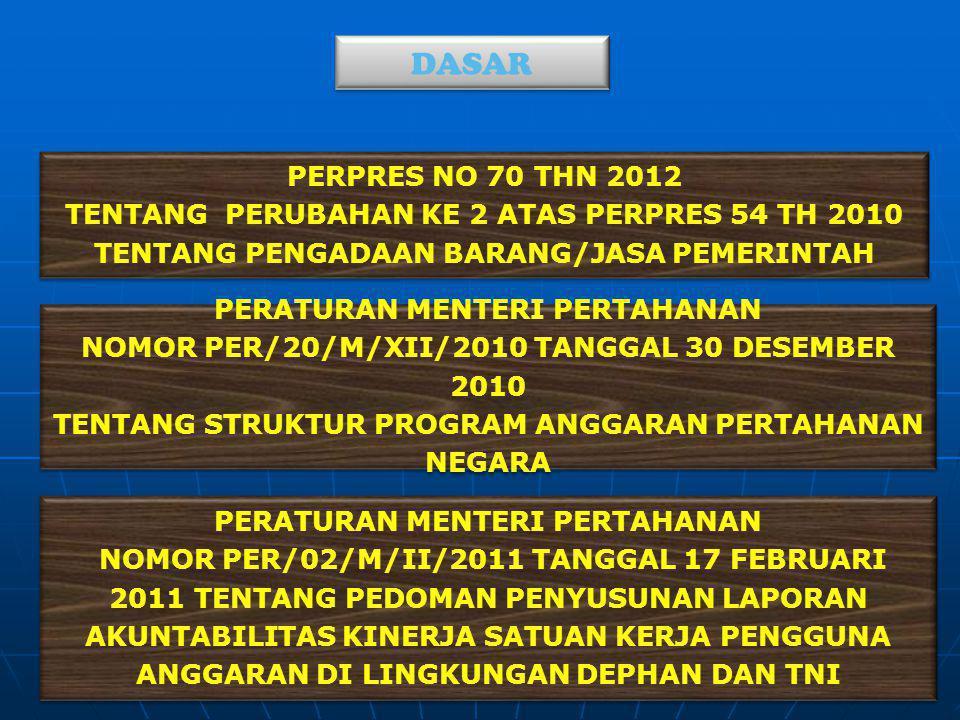 DASAR PERPRES NO 70 THN 2012 TENTANG PERUBAHAN KE 2 ATAS PERPRES 54 TH 2010 TENTANG PENGADAAN BARANG/JASA PEMERINTAH PERPRES NO 70 THN 2012 TENTANG PE