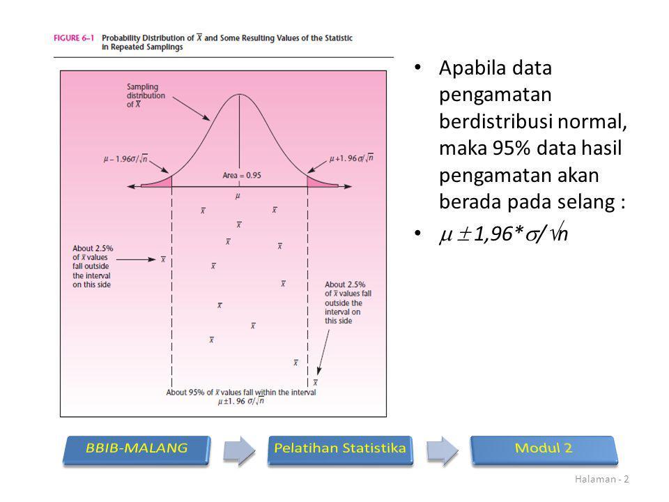 Apabila data pengamatan berdistribusi normal, maka 95% data hasil pengamatan akan berada pada selang :   1,96*  /  n Halaman - 2