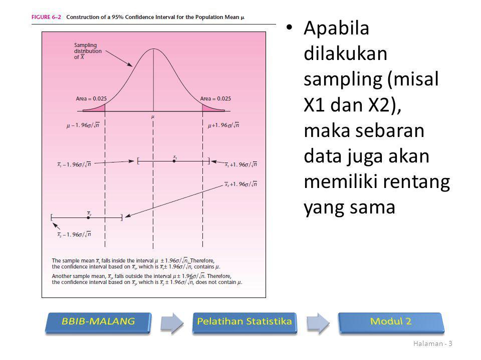 Apabila dilakukan sampling (misal X1 dan X2), maka sebaran data juga akan memiliki rentang yang sama Halaman - 3