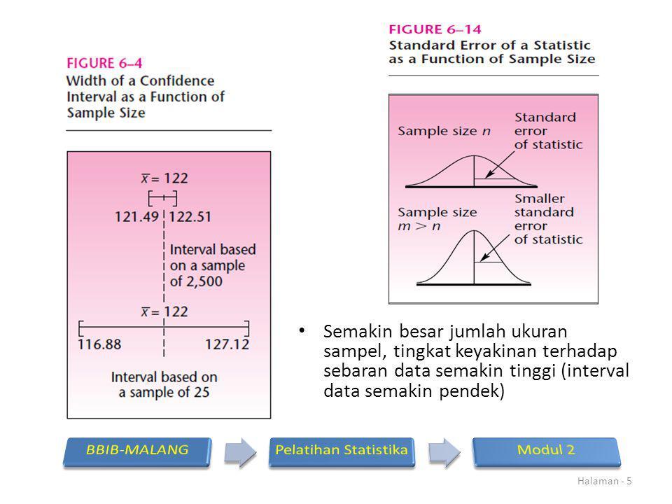 Kebutuhan sampel minimal sesuai dengan tingkat kepercayaan yang diinginkan bisa diperkirakan dengan rumus berikut : Halaman - 6