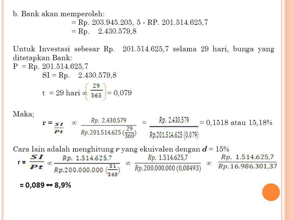 b. Bank akan memperoleh: = Rp. 203.945.205, 5 - RP. 201.514.625,7 = Rp. 2.430.579,8 Untuk Investasi sebesar Rp. 201.514.625,7 selama 29 hari, bunga ya