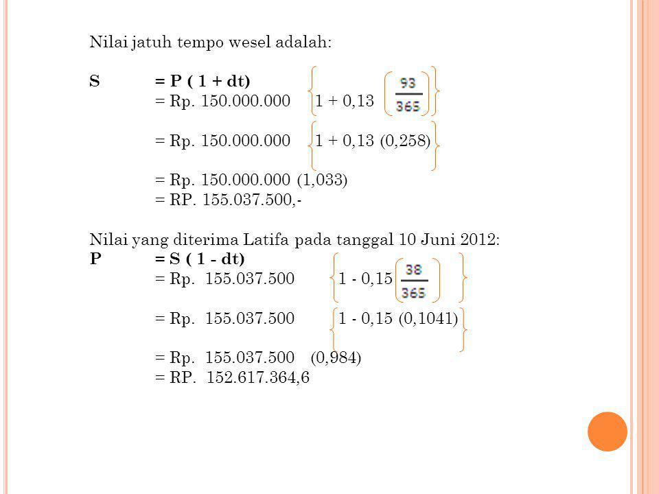 Nilai jatuh tempo wesel adalah: S= P ( 1 + dt) = Rp. 150.000.000 1 + 0,13 = Rp. 150.000.000 1 + 0,13 (0,258) = Rp. 150.000.000 (1,033) = RP. 155.037.5