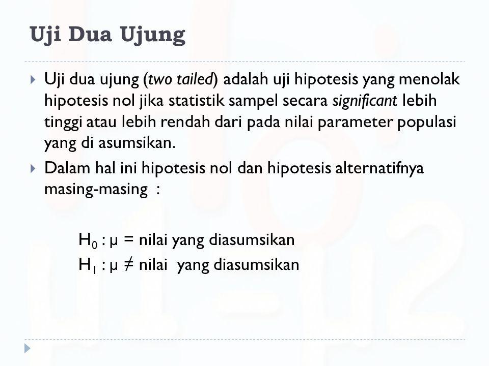 Uji Dua Ujung  Uji dua ujung (two tailed) adalah uji hipotesis yang menolak hipotesis nol jika statistik sampel secara significant lebih tinggi atau