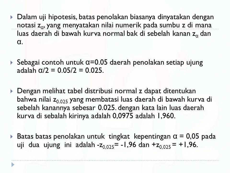  Dalam uji hipotesis, batas penolakan biasanya dinyatakan dengan notasi z α, yang menyatakan nilai numerik pada sumbu z di mana luas daerah di bawah