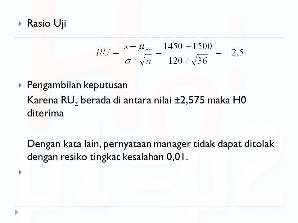  Rasio Uji  Pengambilan keputusan Karena RU z berada di antara nilai ±2,575 maka H0 diterima Dengan kata lain, pernyataan manager tidak dapat ditola
