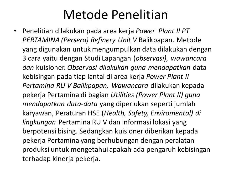 Kesimpulan Dari pengolahan data yang telah dilakukan dengan menggunakan uji t maka dapat ditarik kesimpulan bahwa level kebisingan di area kerja Power Plant II menunjukkan perbedaan yang signifikan dengan Nilai Ambang Batas (NAB) yang telah ditetapkan oleh pemerintah, yaitu sebesar 98,599 dB (A).